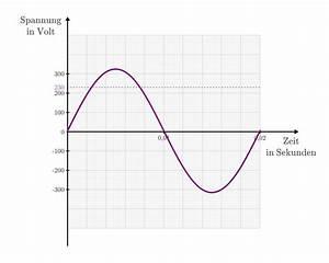 Wechselstrom Berechnen : stromst rke spannung und widerstand grundwissen physik ~ Themetempest.com Abrechnung