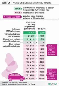 Bonus Malus Tableau : bonus malus que nous r serve l 39 ann e 2017 ce niveau ~ Maxctalentgroup.com Avis de Voitures