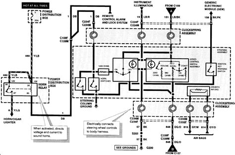 ford expedition fuse diagram   auto