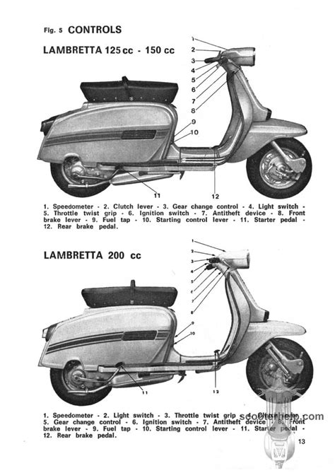 Lambretta dl. Best photos and information of model.