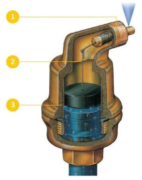 automatische entlüfter heizung funktioniert nicht automatischer entl 252 fter heizung funktion klimaanlage und