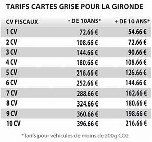 Perdu Carte Grise : prix carte grise tracteur agricole occasion ~ Maxctalentgroup.com Avis de Voitures