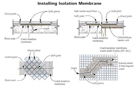 isolation membrane preventing tile failures jlc online caulks adhesives and sealants joints cracking and