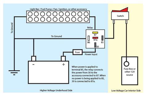 relays  automotive wiring