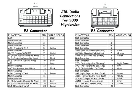 2003 Chevy Ssr Wiring Diagram by 2006 Chevy Colorado Wiring Diagram Electrical Website
