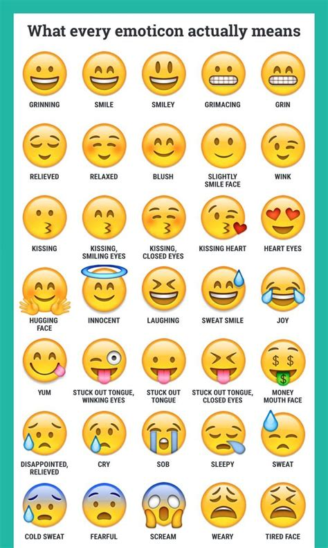 Emoji Feelings | Every emoji, Emoji names, Emojis meanings