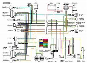 Gy6 150 Wiring Diagram