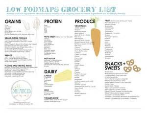 low-FODMAP Shopping List