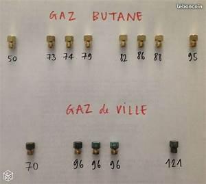 Gicleur Gaz De Ville : injecteurs gicleurs gaz de ville et butane bricolage ~ Dailycaller-alerts.com Idées de Décoration
