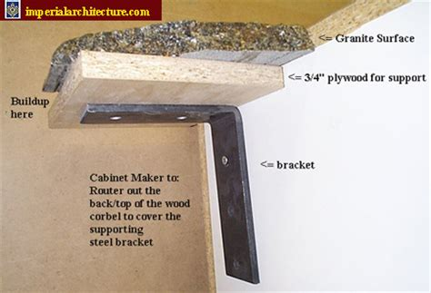 Corbel Brackets For Granite by Steel Support For Bar And Kitchen Granite Countertops From