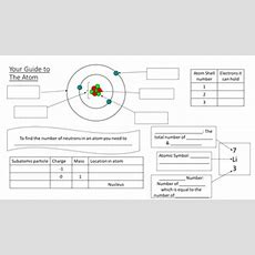 Atomic Structure Worksheet By Kmicklewright  Teaching Resources