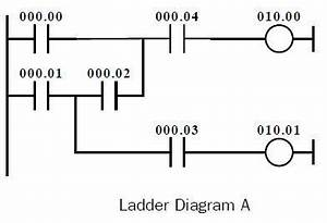 382 best images about plc programming on pinterest With ladderdiagramforplc