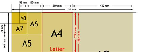 paper sizes sheet quicklycode