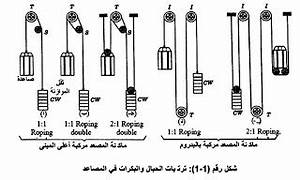 With calculate short circuit capacity of diesel generator synchronous panel