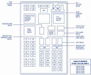 Lincoln Navigator Pcm 2002 Fuse Box  Block Circuit Breaker Diagram