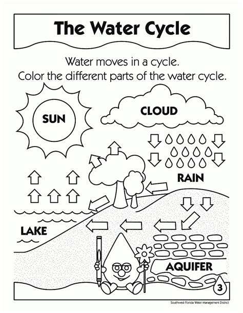 save water colouring pages high quality coloring pages
