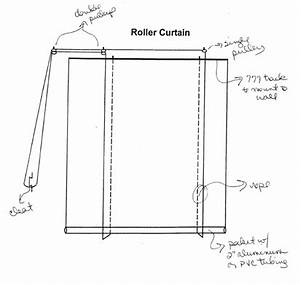 Roll up welding safety barrier akon curtain and dividers for How to make roll up curtains