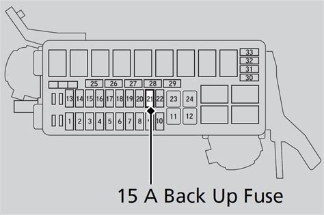 honda hr v from 2016 fuse box diagram auto genius