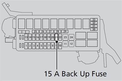 honda fit   fuse box diagram auto genius