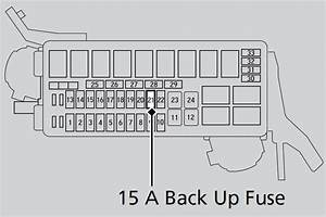 Honda Fit  2015 - 2016  - Fuse Box Diagram