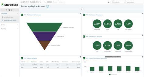 Search Engine Marketing Cost - search engine marketing optimization tribune
