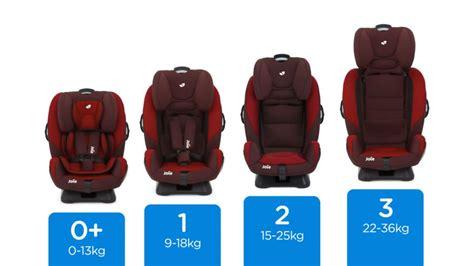 quel siege auto pour bebe de 6 mois test et avis le siège auto évolutif every stage de joie