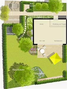 Garten Planen Online : gartengestaltung online kostenlos planen 3d 2d software ~ Lizthompson.info Haus und Dekorationen