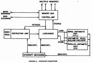 Diagram  Schematic Diagram Of Computer Components