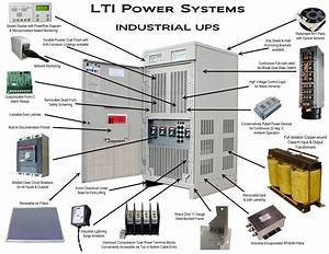 Lti Power Systems Proups Industrial Ups Systems