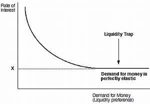 On Liquidity Traps and Quantitative Easing