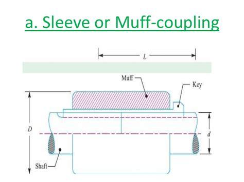 design  shafts couplings