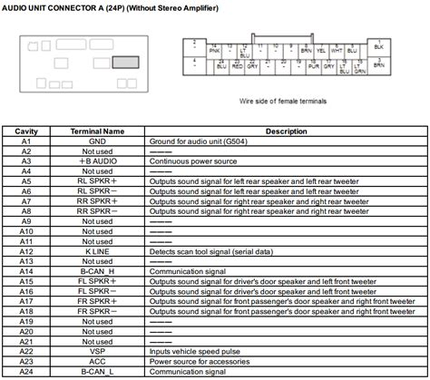 Honda Accord Type R Wiring Diagram by Headunit Wire Diagram 2016 Honda Civic Forum 10th