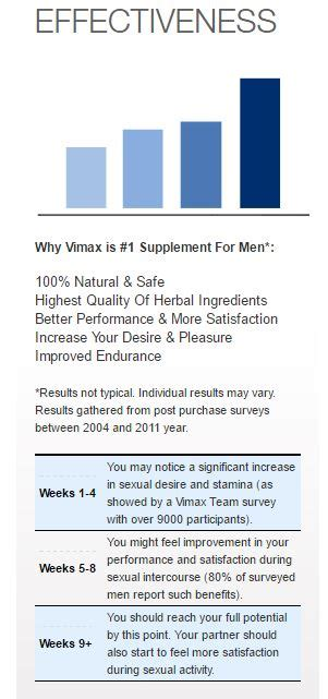 vimax pills review does this natural male enhancement