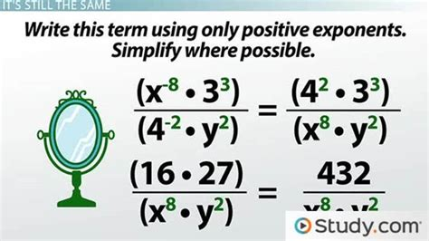 negative exponents writing powers  fractions