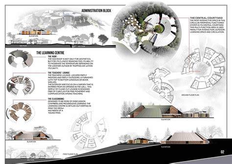 Undergraduate Architecture Portfolio Architecture