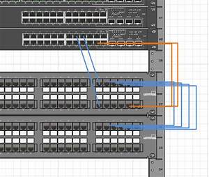 Patch Panel Diagram Template