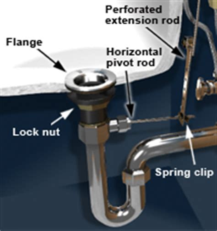 install  pedestal lavatory sink rona guelph building