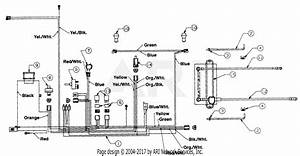 Mtd 145y834p401  1995  Parts Diagram For Electrical  Switches
