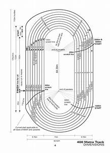 200 Meter Indoor Track Diagram