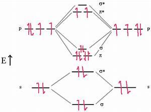Chemistry  Molecular Orbitals 2