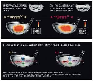 4 Hybrid Distance Chart Yamaha Inpres X 2011 Lineup Announcement Hybrid Golf