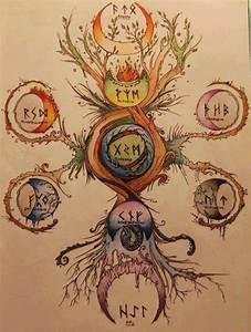 8 best Yggdrasil Tattoo Ideas images on Pinterest ...