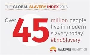 Global Slavery Index - 45.8 million people are enslaved in ...