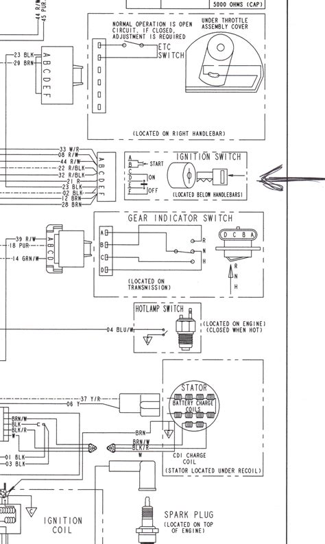 polaris ranger  wiring diagram wiring diagram pictures