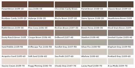 pittsburgh paint revitalize color chart home design idea