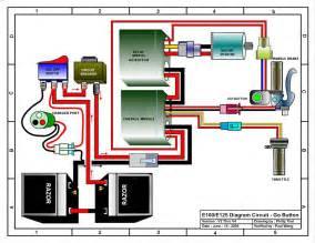 similiar e scooter wiring diagram keywords razor e100 and e125 electric scooter parts electricscooterparts com