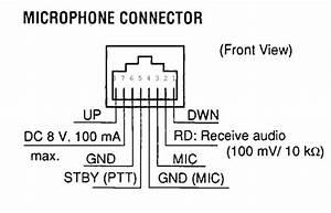 Doppler Tuning Box