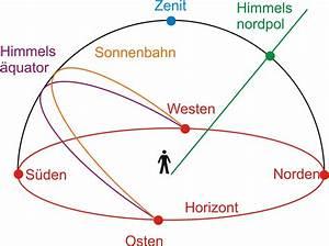 Schattenwurf Berechnen : mathematik in der astronomie teil 6 die maximale belichtungszeit astrofotografie clear ~ Themetempest.com Abrechnung