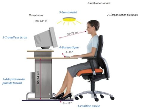 ergonomie poste de travail bureau ergonomie psychologie ergonomique