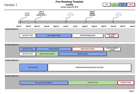 free roadmap template archives internetholiday
